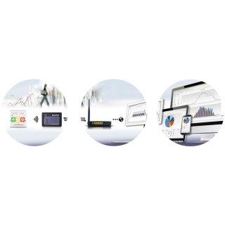 SensMax Loyalty Button - Pro - Reichweite 20m - Kundenzufriedenheit